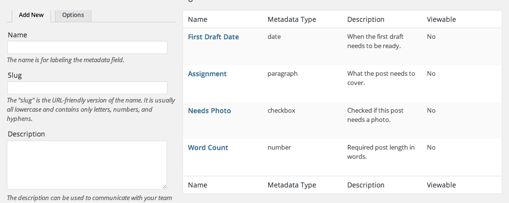 EditFlow Editorial Metadata