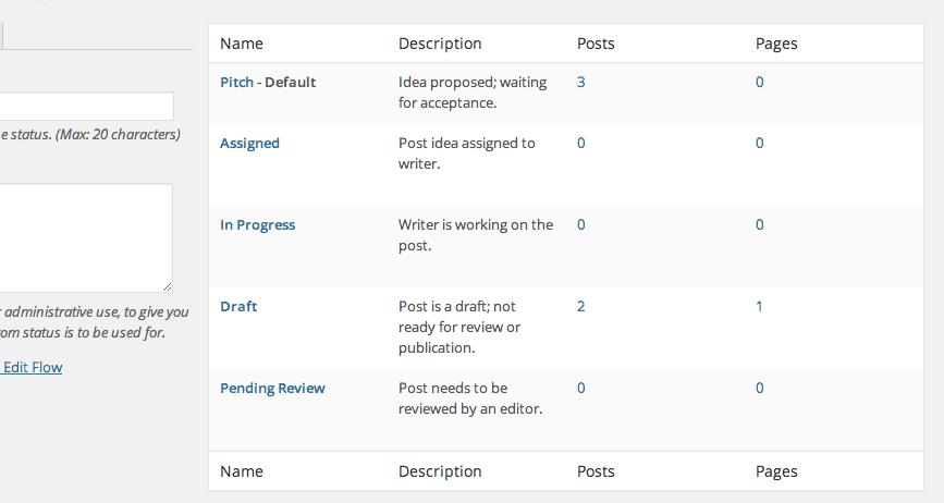 EditFlow Plugin's Custom Statuses Settings