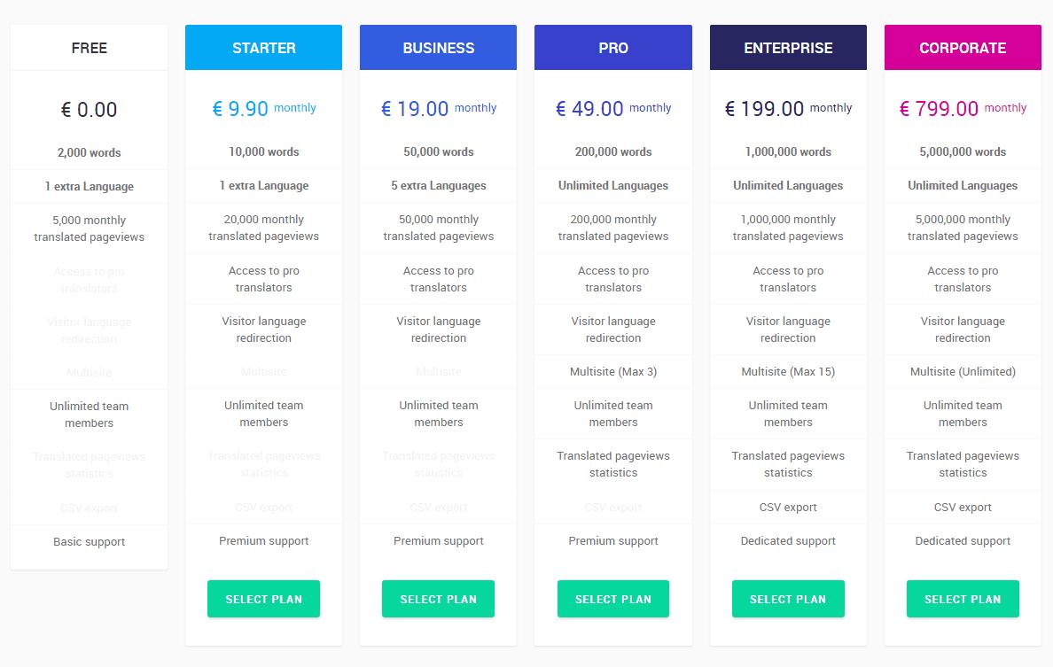 weglot-pricing