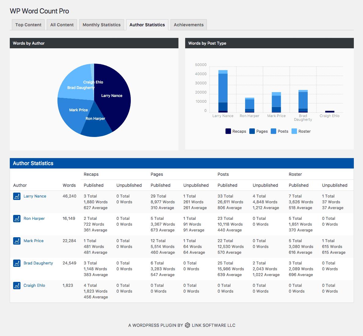 Word Count Statistics PRO