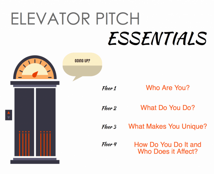 Create Your Own Elevator Pitch