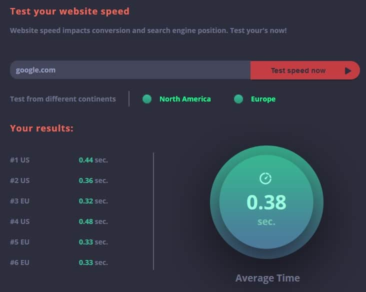 Check how fast your site is