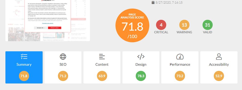 Site Analyzer analysis