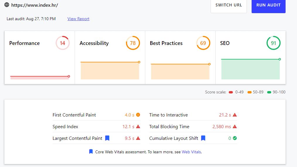Web Dev analysis