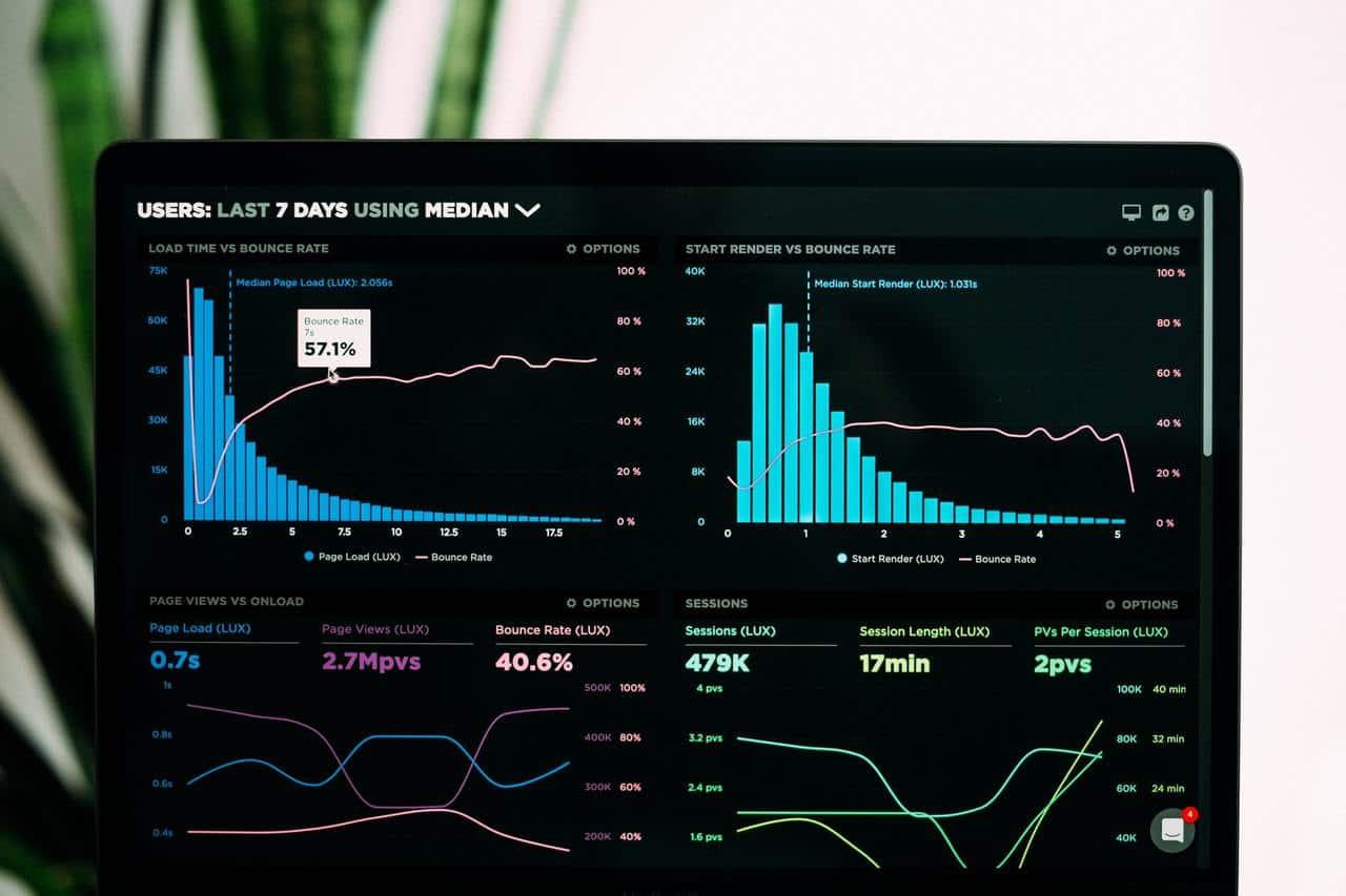 Website performance report